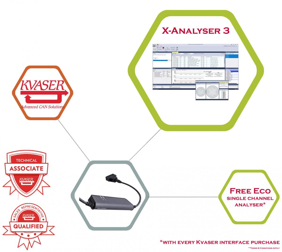Free Eco Copy